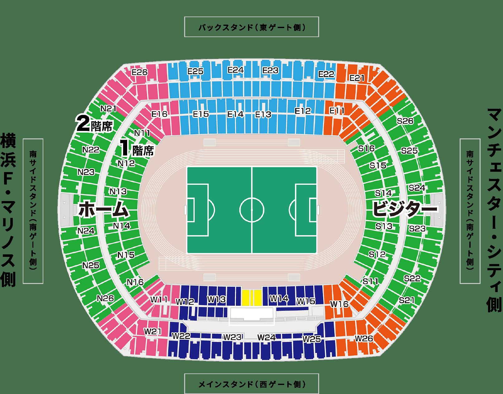 スタジアムの客席